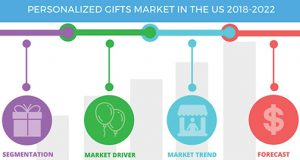 Technavio-US-Personalized_Gifts_Market-Infog