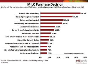 SS1-Infotrends-MILC-Purchase-Decision