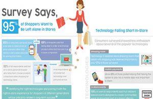 HRC-Retail-Survey-Infograph