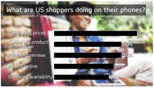 GfK-Mobile-Shopping-Fig2