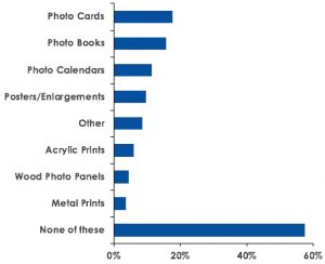 Gen-Z-Photo-Print-Habits-KeypointInfoTrends-Fig-2