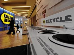 Best-Buy-Recyling sustainability practices